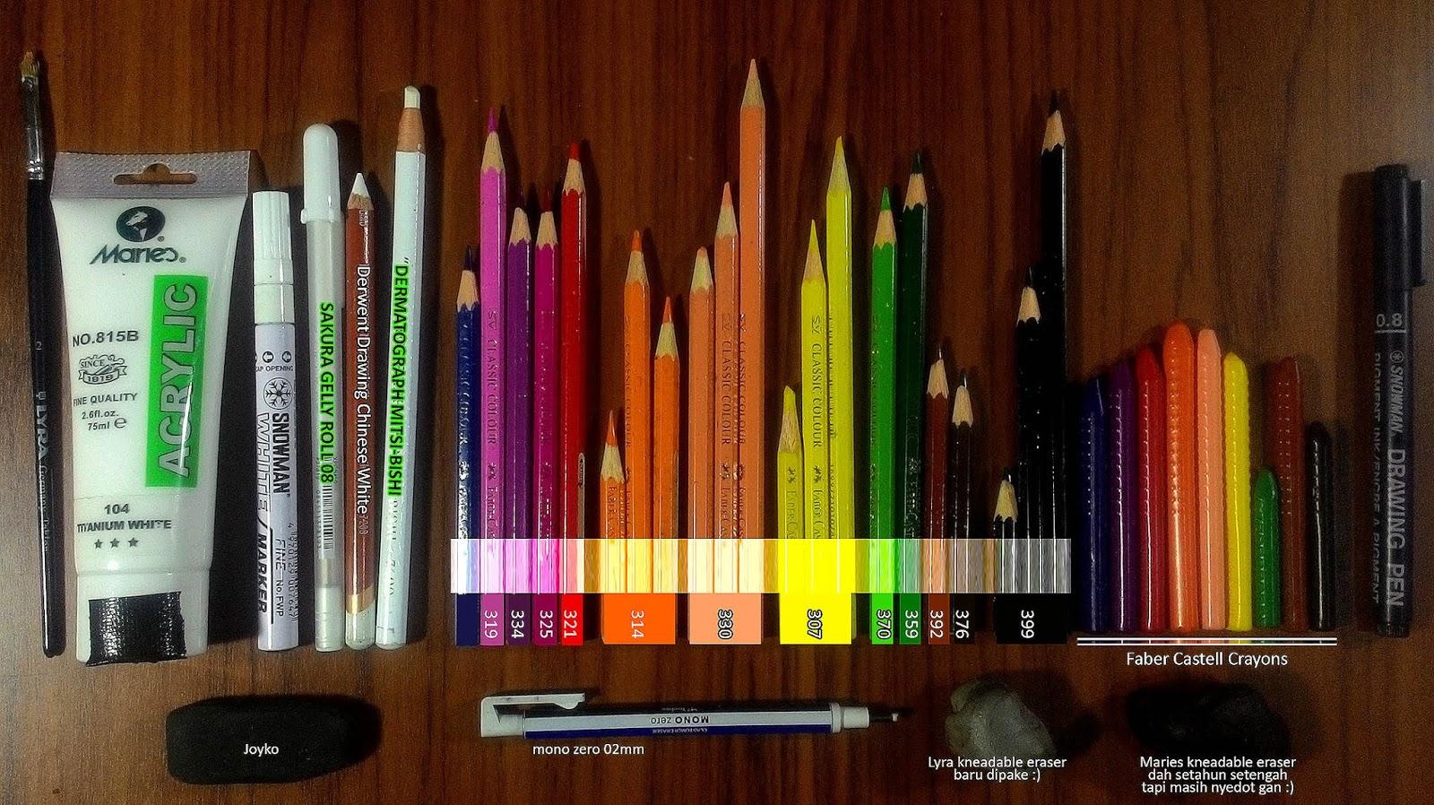 Melukis Menggunakan Pensil Warna Seri 2 Roni Art