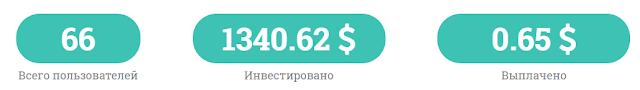 bank-btc.org обзор