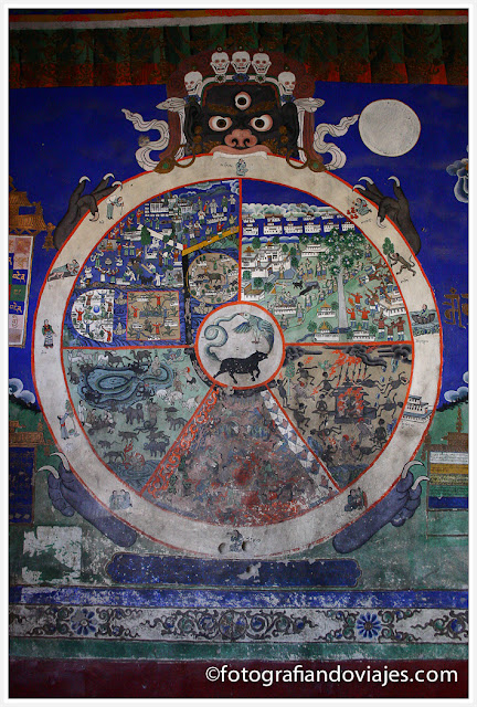 rueda de la vida budismo tibetano