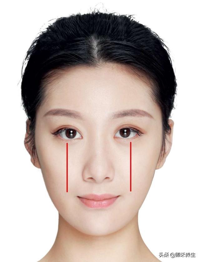 經絡養生抗皺:眼部祛皺術:明眸亮睛,告別眼部皺紋(眼袋)