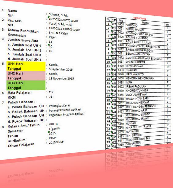 Download Aplikasi Pengolahan Nilai, Analisis Soal dan Koreksi Soal