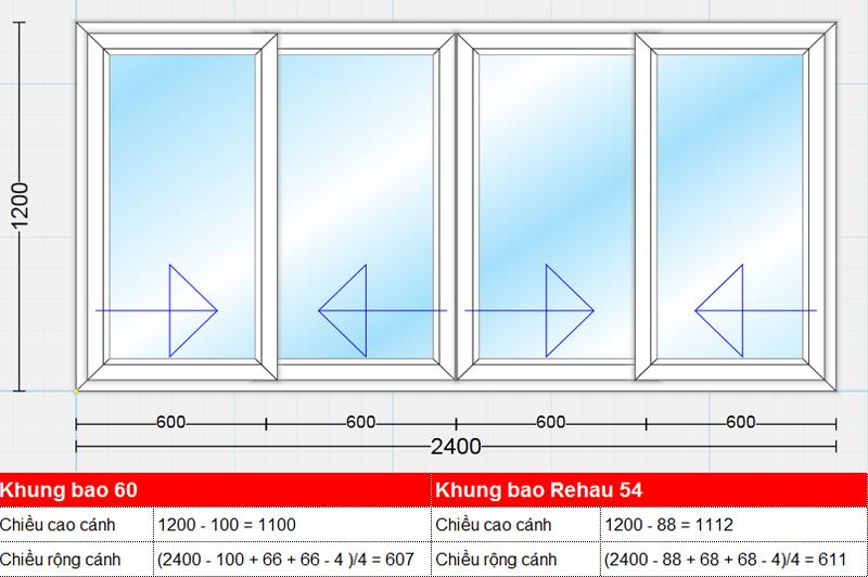 Công thức sản xuất cửa nhựa lõi thép cho loại cửa sổ trượt 4 cánh