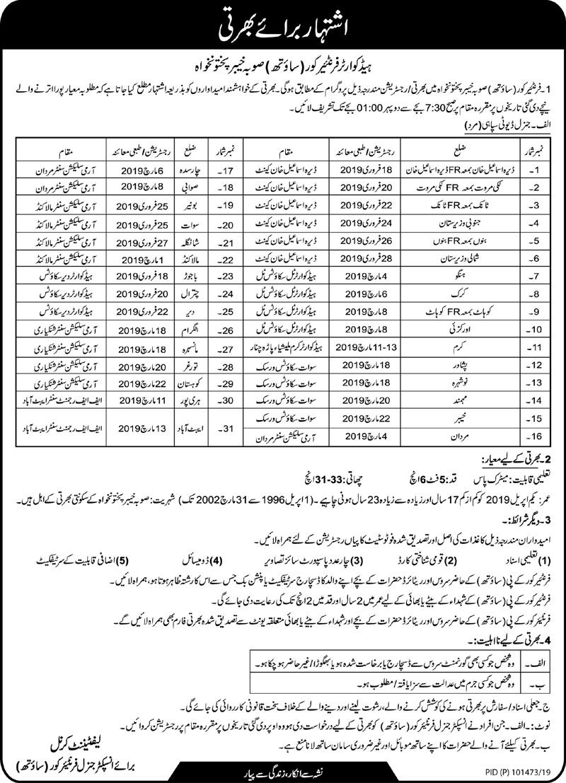 FC Jobs 2019 Frontier Corps fc.gov.pk February Current Vacancies Frontier Corps Jobs 2019