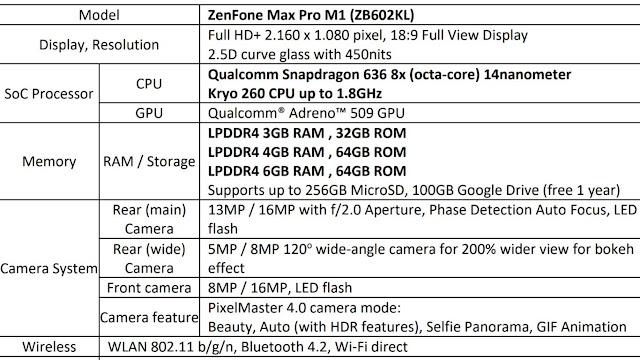 Spek Zenfone max pro m1