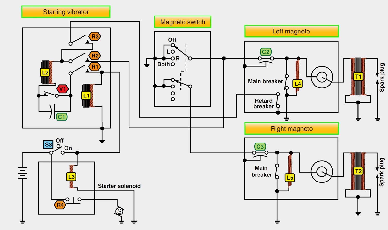Magneto Wiring Diagram Trailer Brake Light Bendix Switch Library