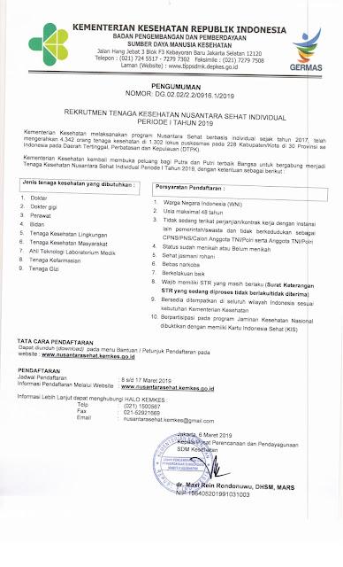Pendaftaran Nusantara Sehat Individual Periode I Tahun 2019