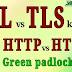 SSL kya hai, HTTP vs HTTPS, Green padlock icon ke bare me puri jankari