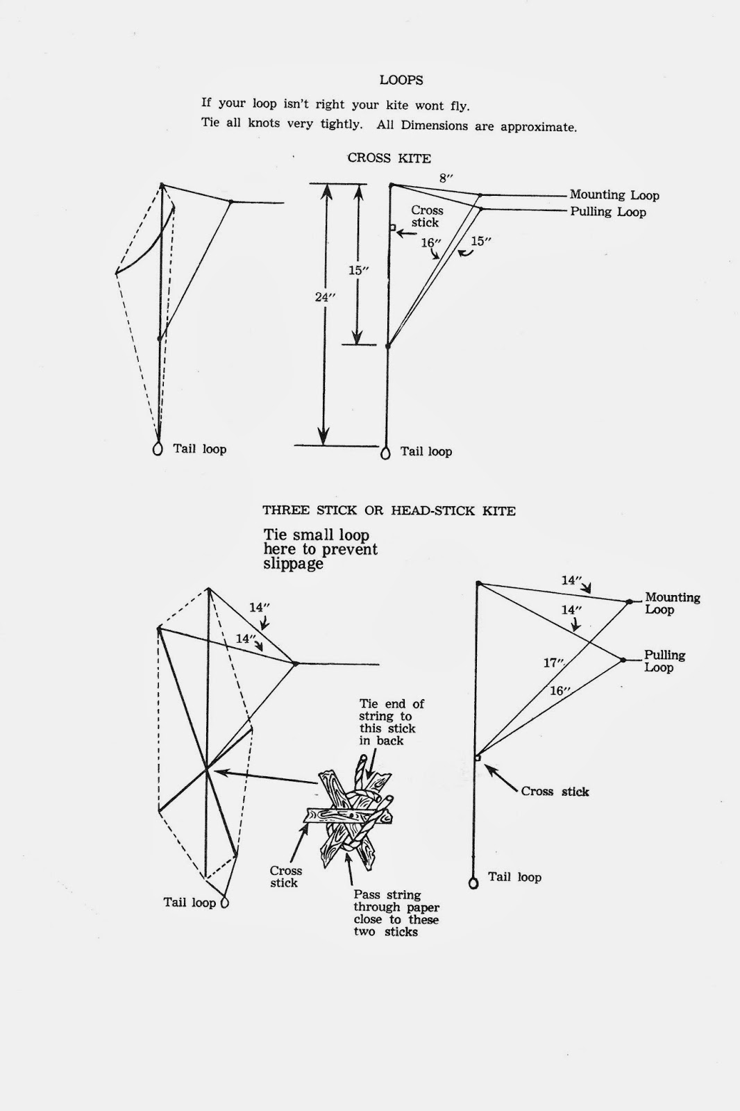 Bermy Bubbles Knot Me Kite Loops Snarls Tying A Tie Diagram Credit Bermuda Kites How To Make And Fly Them By Frank Watlington