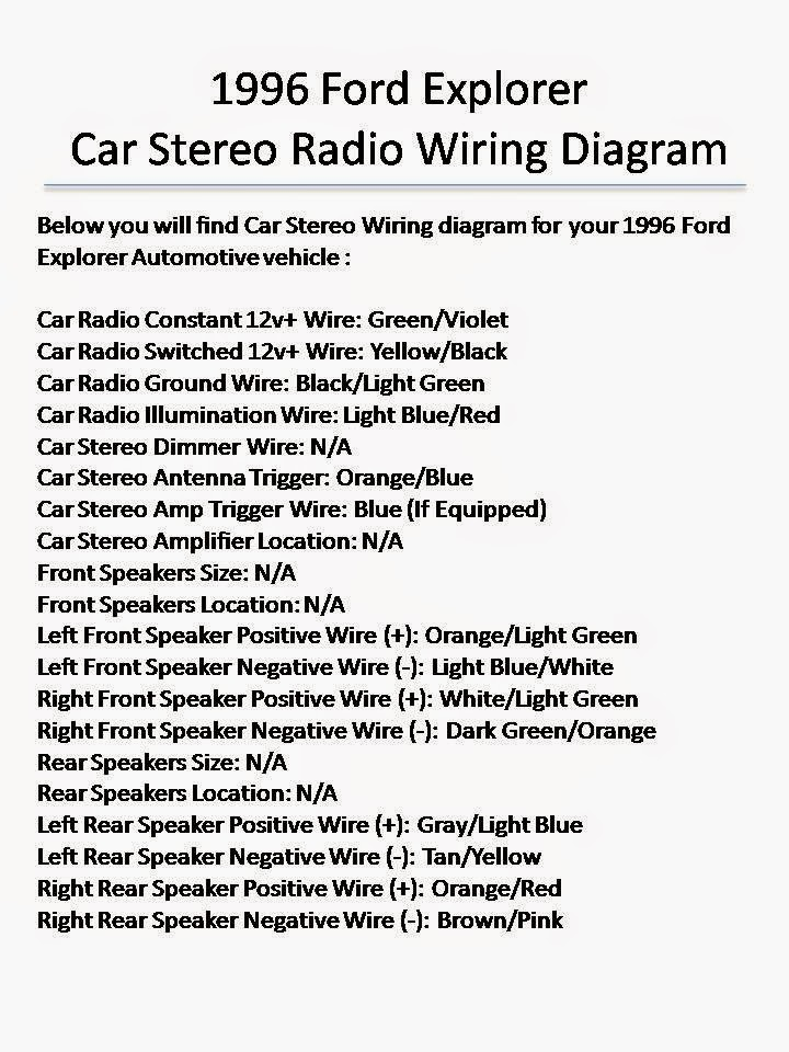 Wiring Diagrams And Free Manual Ebooks  1996 Ford Explorer Car Stereo Radio Wiring Diagram
