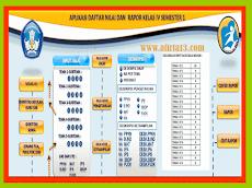 Aplikaasi Raport & Olah Daftar Nilai Siswa Kurikulum 2013 Format Excel