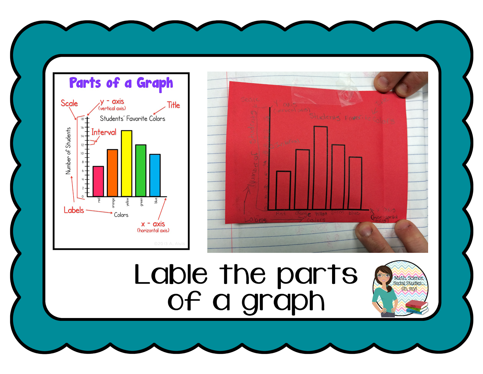 Math Science Social Stu S Oh My Graphing Unit