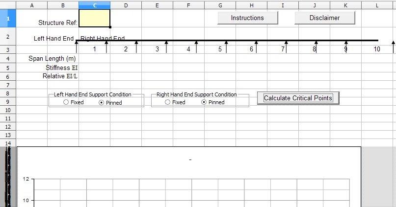 Influence Line Diagrams For Single Or Multispan Decks Engineering