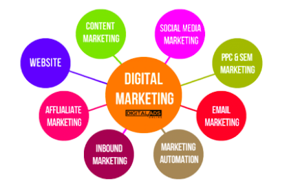 What is Digital Marketing and its Use for Your Business?