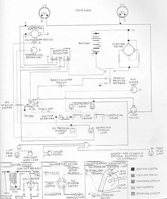 Ford 3000 Tractor Approx Wiring Diagram