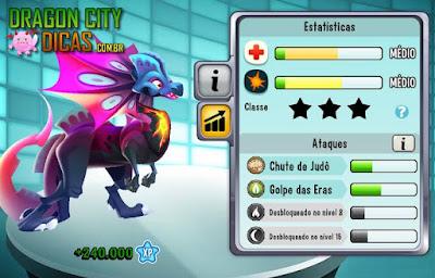 Dragão Franjado - Informações