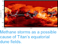 http://sciencythoughts.blogspot.co.uk/2015/04/methane-storms-as-possible-cause-of.html