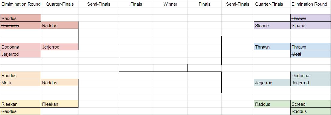 quaterfinals2.PNG