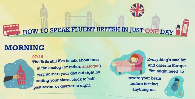 Speak Fluent British in Just One Day