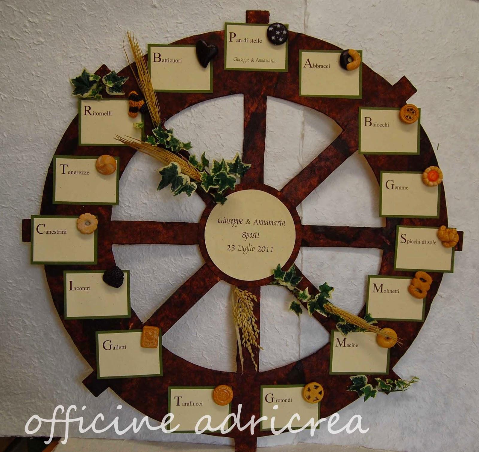 Tavoli Matrimonio Tema Girasoli : Adricrea officine creative tableau