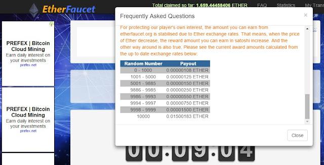 http://www.etherfaucet.org/?r=21436