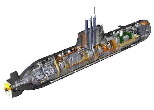 Los Submarinos Portugueses: Clase Tridente (U-209PN)