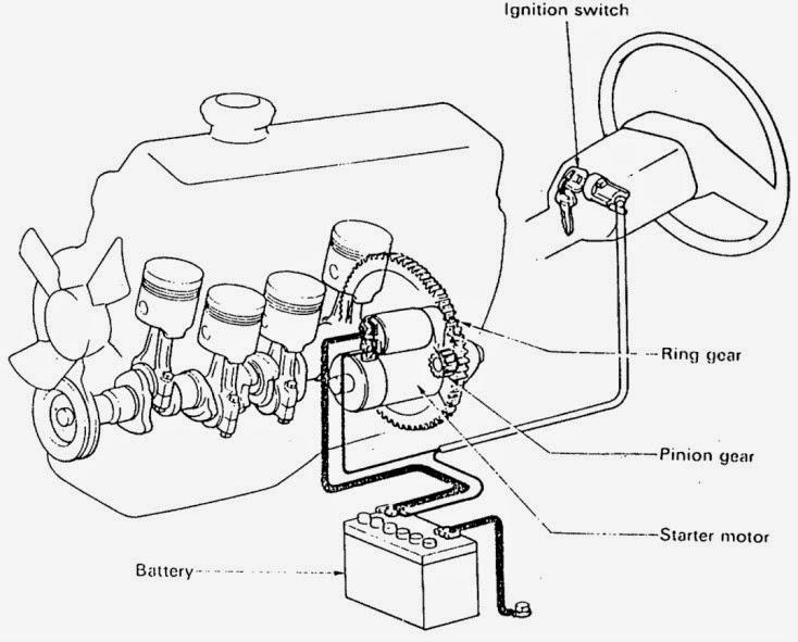 [DIAGRAM] Wiring Diagram Sistem Starter Mobil FULL Version