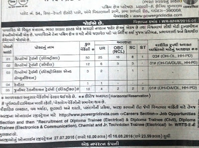 gujarat jobs