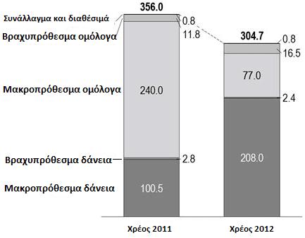6d06dab81d Άλλωστε έχει διδαχθεί πάρα πολλά (α) από την απίστευτη ανοησία της Ελλάδας  να υπογράψει το PSI