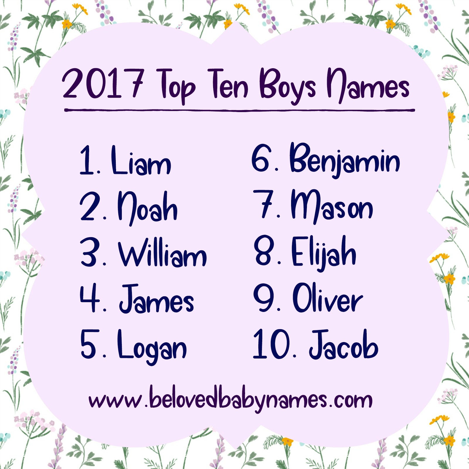 What are the names of the boys happy
