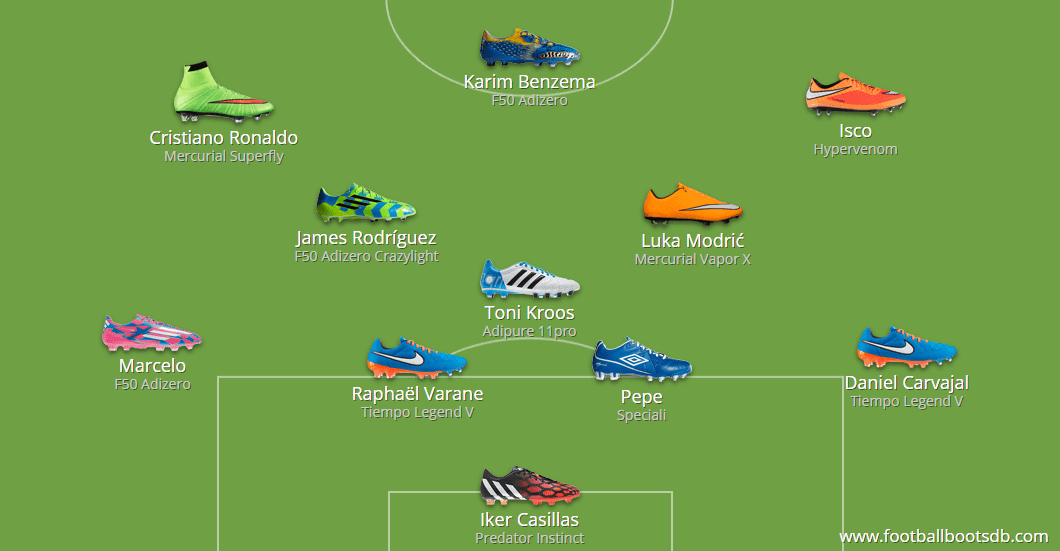Liverpool vs Real Madrid Champions League Boot Preview ...