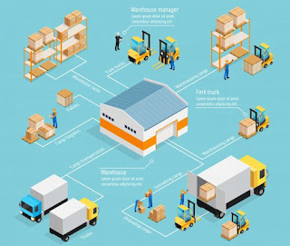 4 Effective Inventory Management Tips