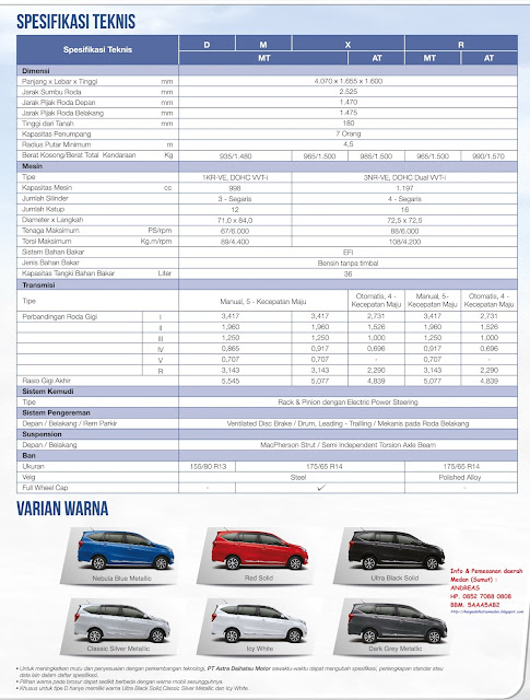 Spesifikasi dan perbedaan fitur semua tipe Sigra