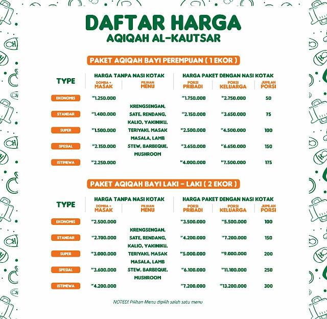 Jual Kambing dan Jasa Layanan Catering Aqiqah siap saji di Wates, Kulonprogo Yogyakarta
