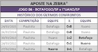 LOTECA 689 - HISTÓRICO JOGO 06