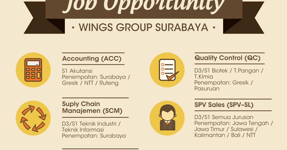 Lowongan Kerja Wings Group  Rekrutmen Lowongan Kerja