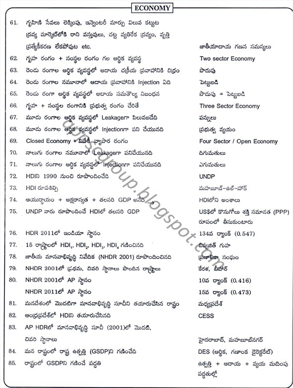 Appsc Group 4 Study Material In Telugu Pdf