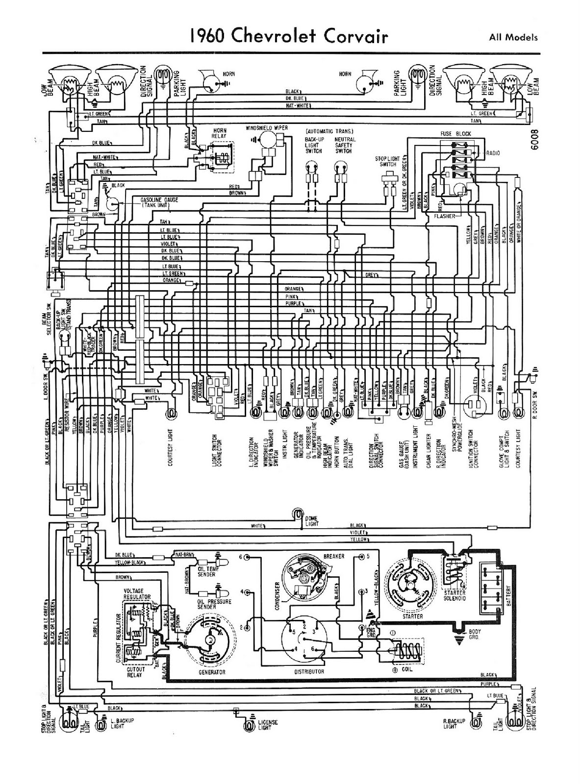 1960 Impala Wiring Diagram Free For You Electrical Chevrolet Corvair All Models Auto Chevy