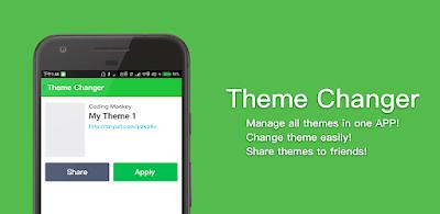 Cara Menggunakan Theme Canger