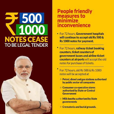 Disadvantages of Demonetisation of 500 and 1000 rupee note