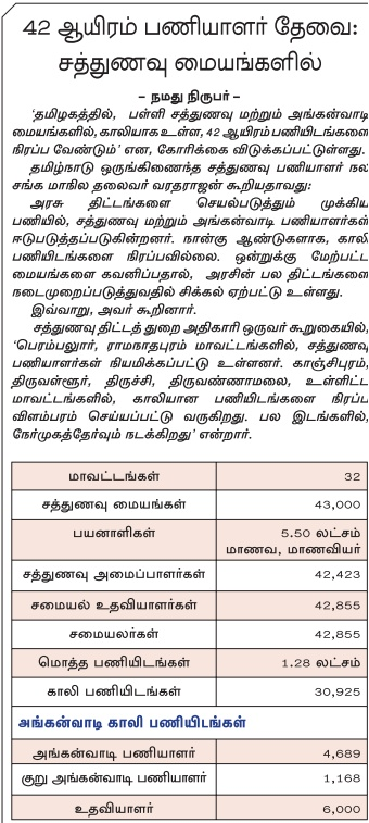 Work From Home Jobs In Salem Tamilnadu , data entry home without