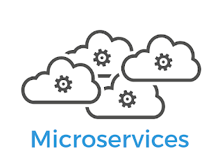 Part 8 - Microservices with Spring Cloud : Distributed