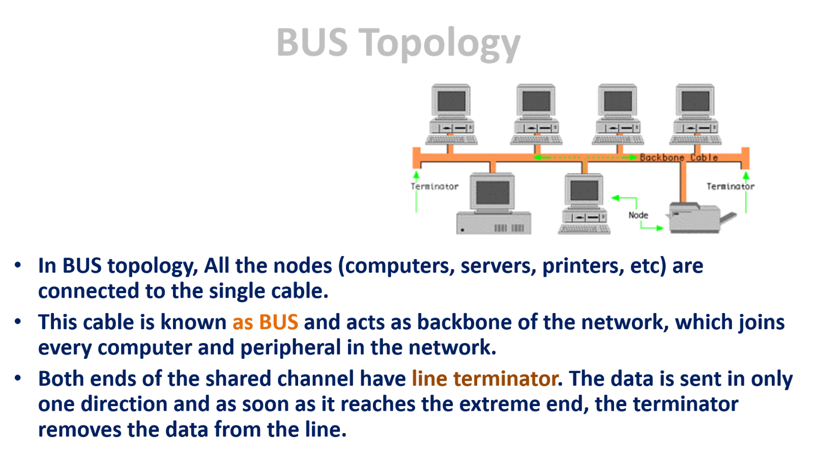 Advantages And Disadvantages Of Star Topology Diagram Duplex Outlet Wiring Network Topologies Its