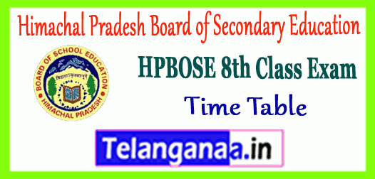 HP Himachal Pradesh Board of Secondary Education 8th Class March Middle Exam Time Table