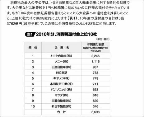 http://www.zenshoren.or.jp/zeikin/shouhi/111212-01/111212.html