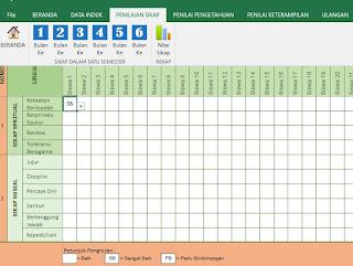 Aplikasi Penilaian Kurikulum 2013 Kelas 4 dan 5 SD Revisi 2017 Semester 1