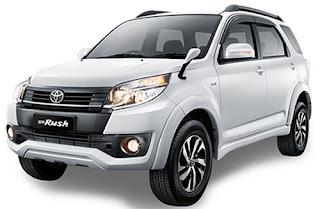 Tampilan Ekterior Toyota Rush
