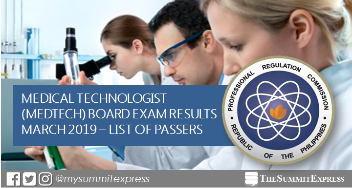 FULL RESULTS: March 2019 Medtech board exam list of passers, top 10