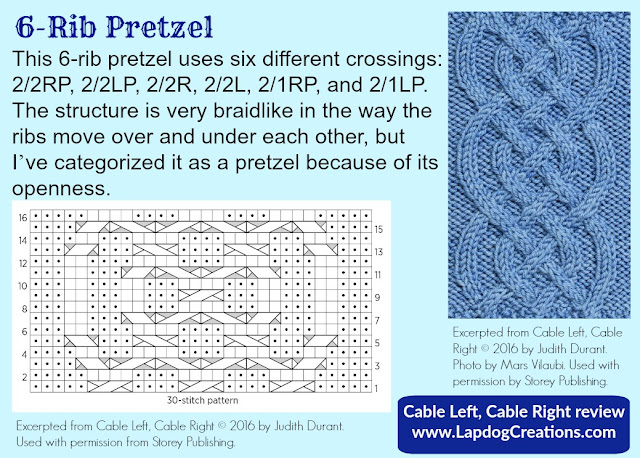 6-Rib Pretzel Cable Knitting Pattern