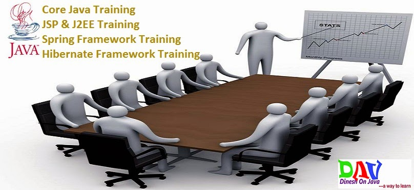 Core JAVA and J2EE Training and Development for Industrial Training