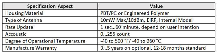 Emerson Rosemount 708 Technical Specification